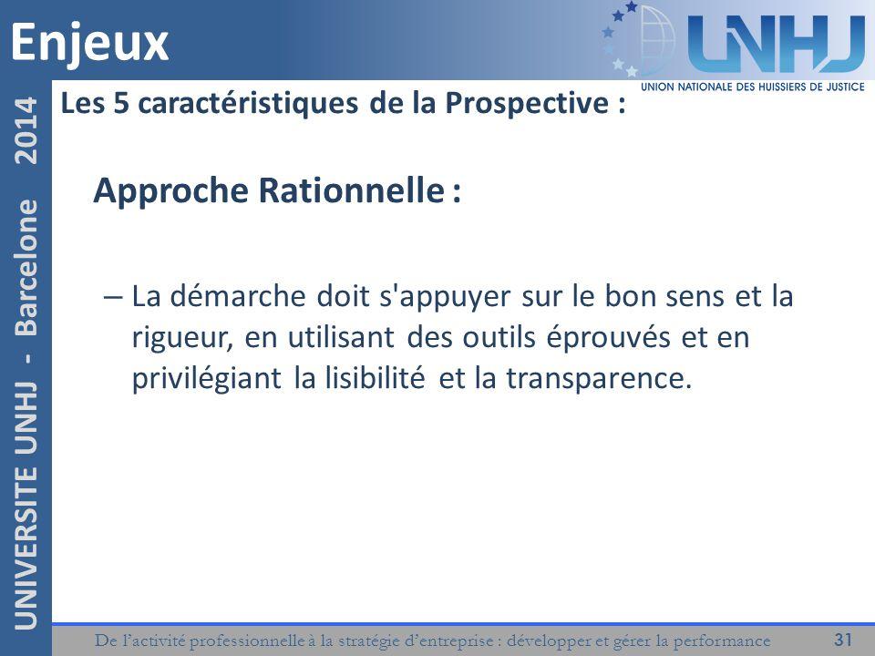 Enjeux Approche Rationnelle :