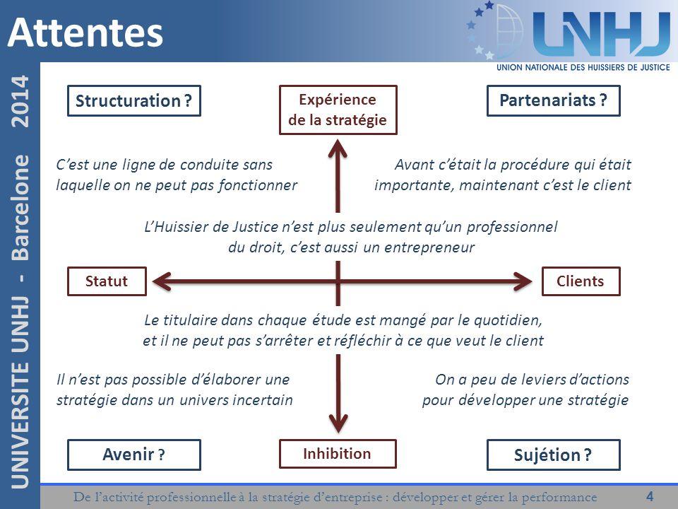 Attentes Structuration Partenariats Avenir Sujétion Expérience