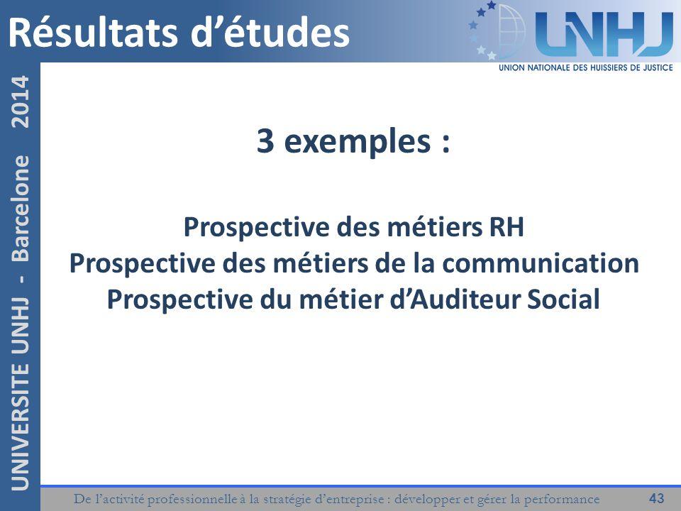 Résultats d'études 3 exemples : Prospective des métiers RH Prospective des métiers de la communication Prospective du métier d'Auditeur Social.