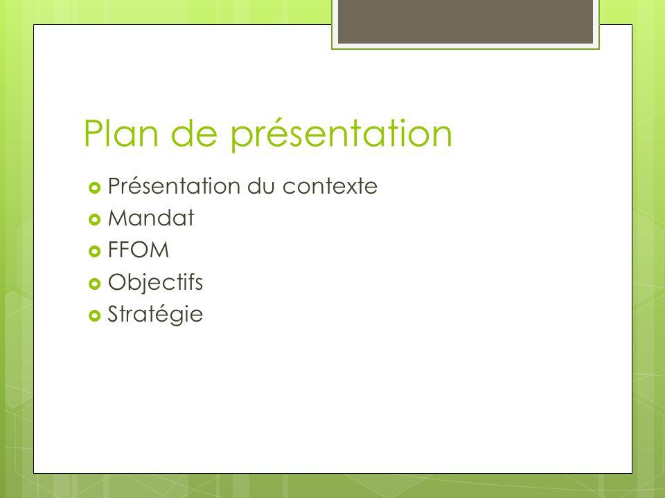 Plan de présentation Présentation du contexte Mandat FFOM Objectifs