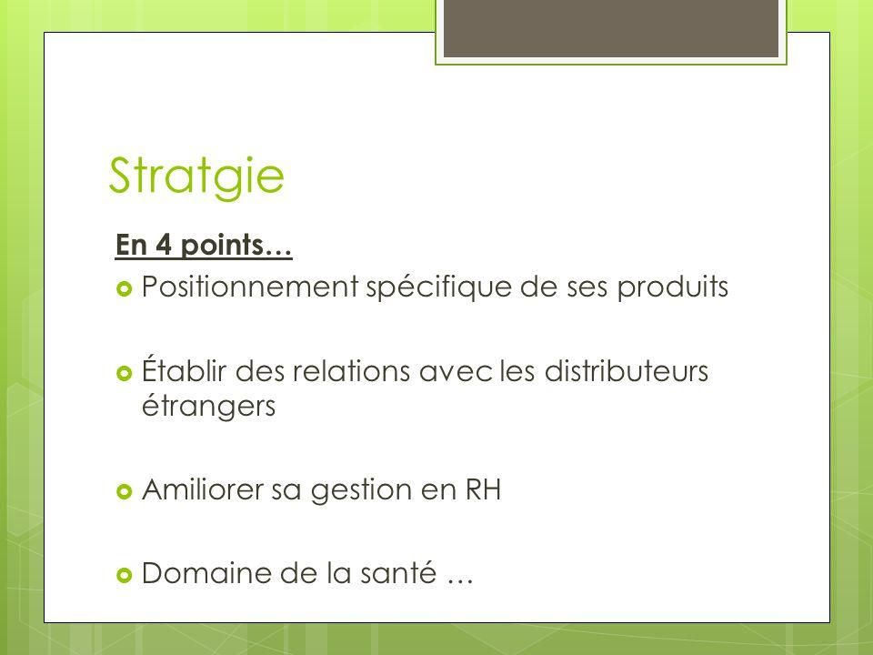 Stratgie En 4 points… Positionnement spécifique de ses produits