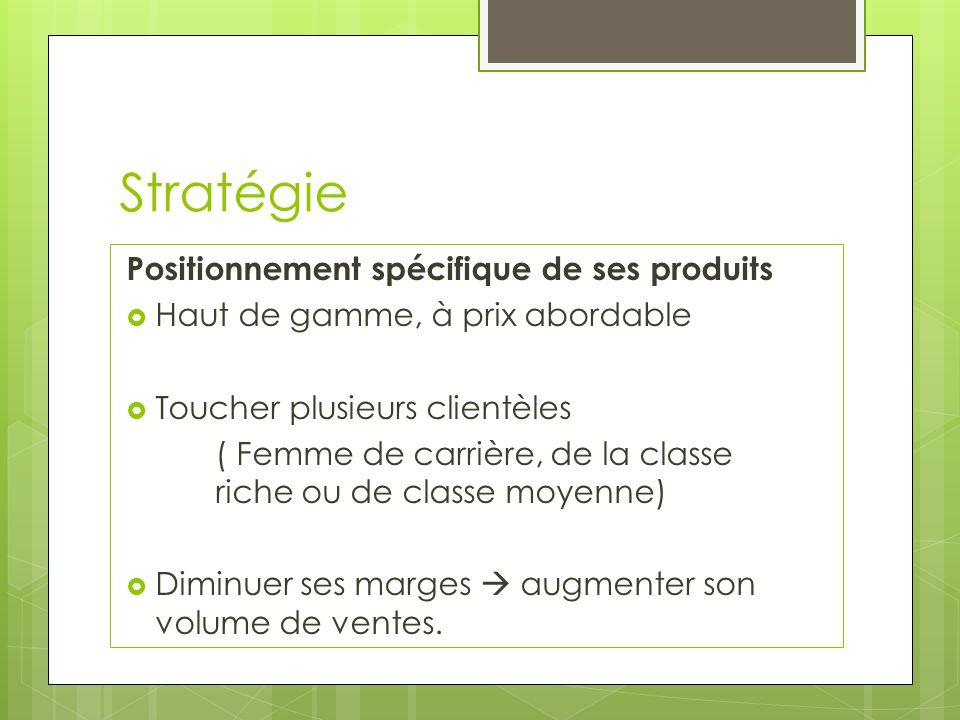 Stratégie Positionnement spécifique de ses produits