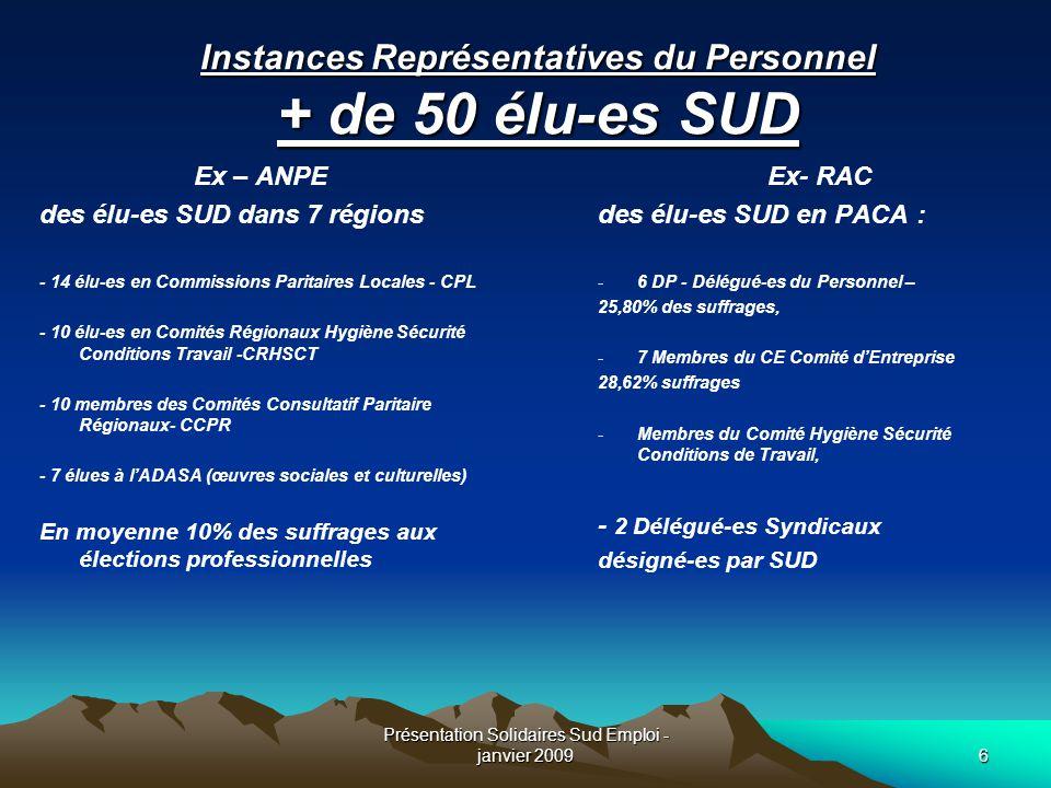 Instances Représentatives du Personnel