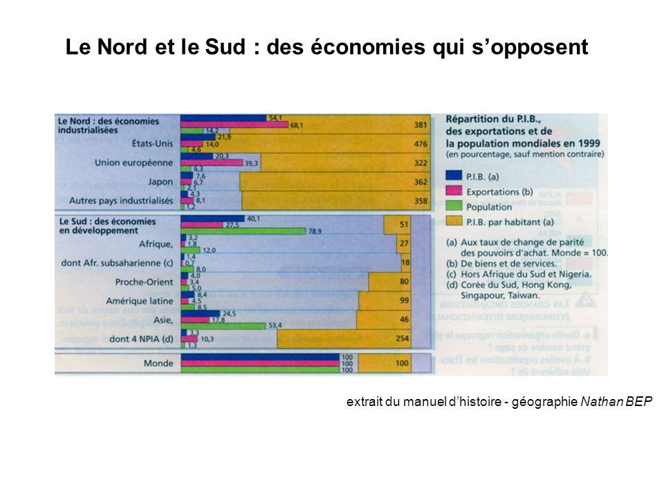Le Nord et le Sud : des économies qui s'opposent