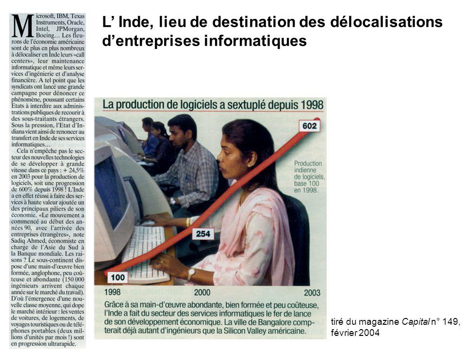 L' Inde, lieu de destination des délocalisations d'entreprises informatiques
