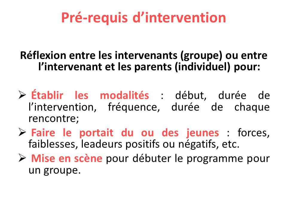 Pré-requis d'intervention