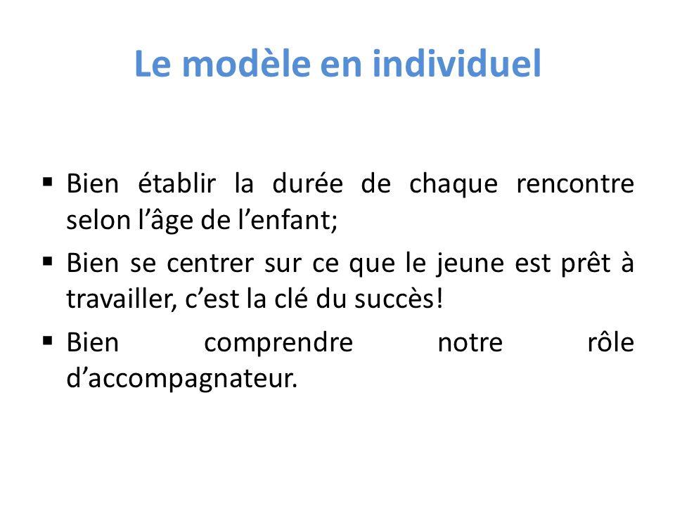 Le modèle en individuel