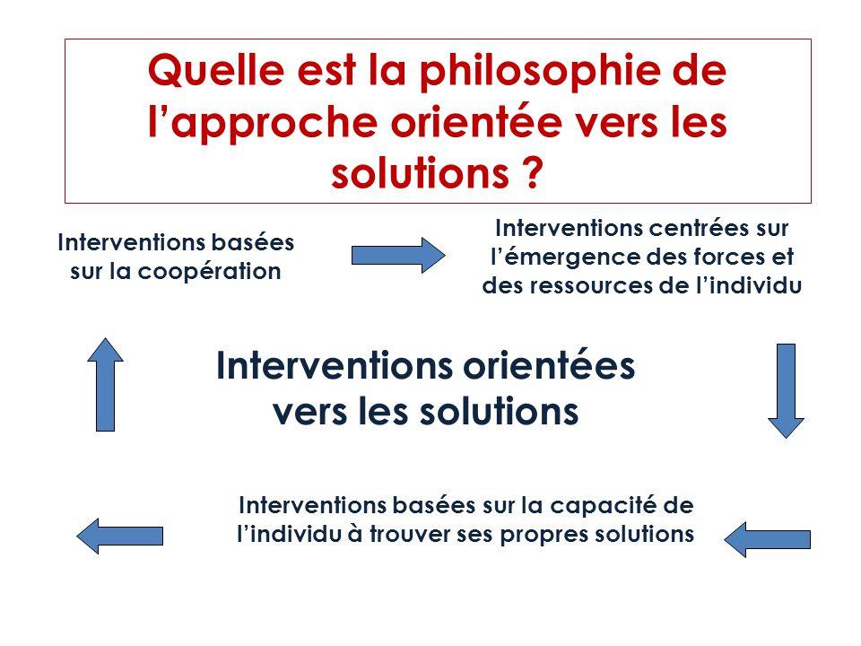 Quelle est la philosophie de l'approche orientée vers les solutions
