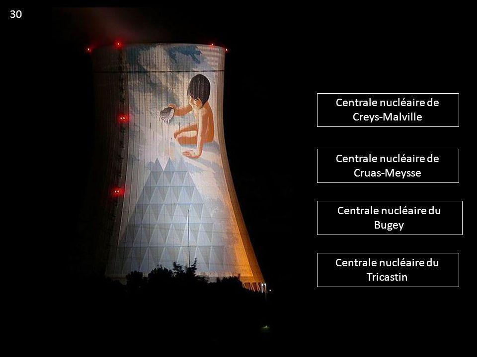 Centrale nucléaire de Creys-Malville