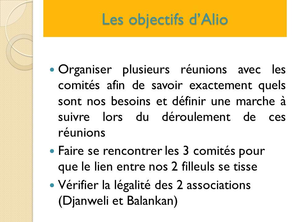 Les objectifs d'Alio