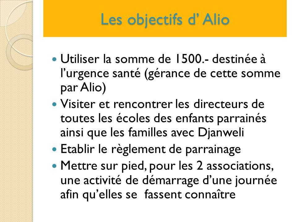 Les objectifs d' Alio Utiliser la somme de 1500.- destinée à l'urgence santé (gérance de cette somme par Alio)