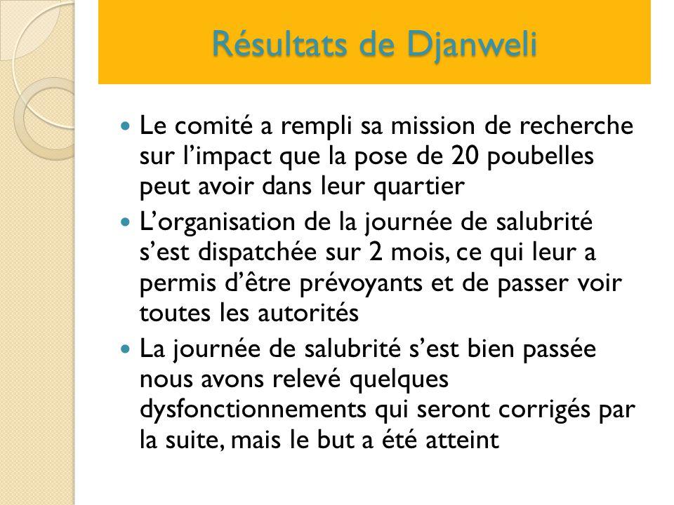 Résultats de Djanweli Le comité a rempli sa mission de recherche sur l'impact que la pose de 20 poubelles peut avoir dans leur quartier.
