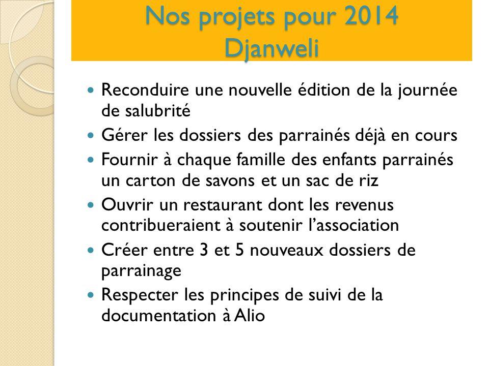 Nos projets pour 2014 Djanweli