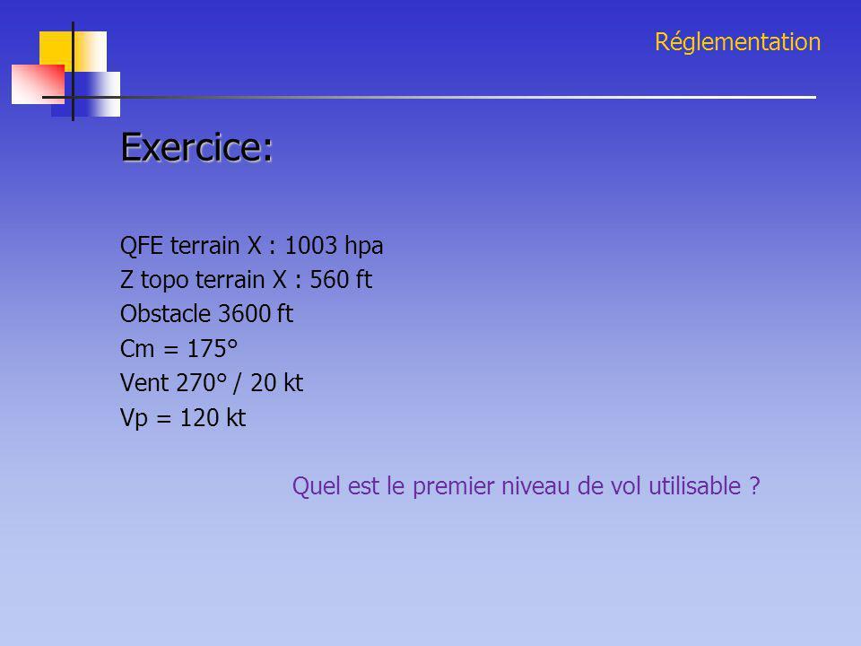 Exercice: Réglementation QFE terrain X : 1003 hpa