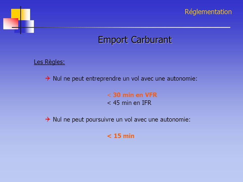 Emport Carburant Réglementation Les Règles:
