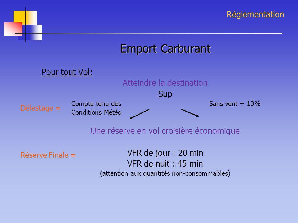 Emport Carburant Réglementation Pour tout Vol: