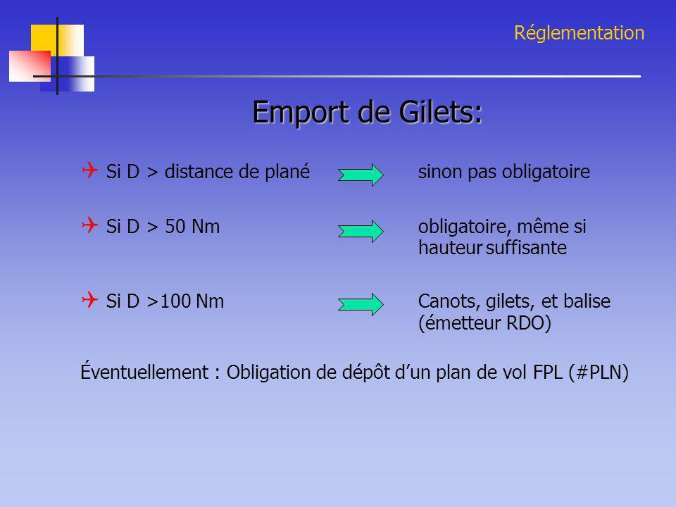 Emport de Gilets:  Si D > distance de plané sinon pas obligatoire