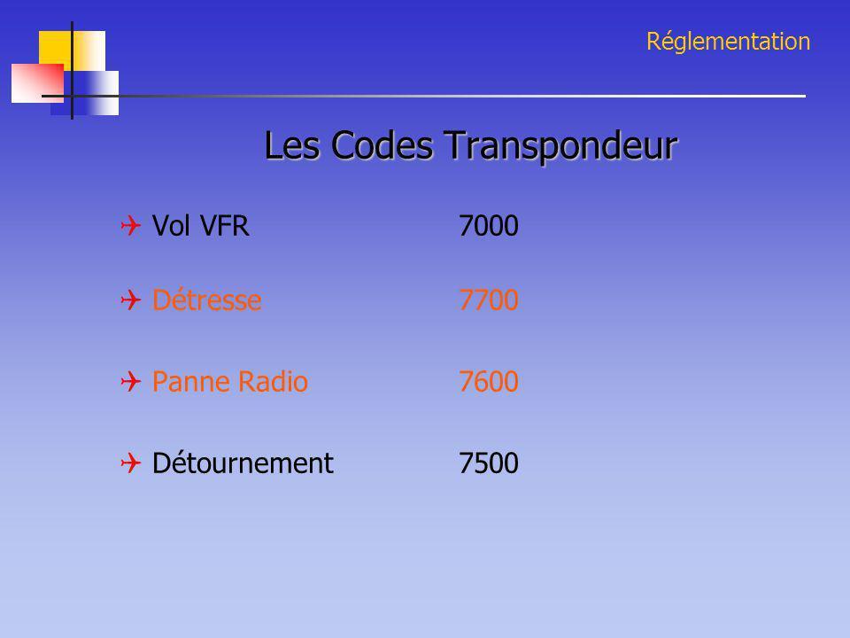 Les Codes Transpondeur