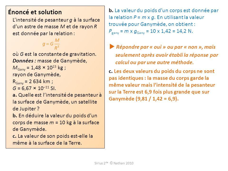 Énoncé et solution L'intensité de pesanteur g à la surface d'un astre de masse M et de rayon R est donnée par la relation : où G est la constante de gravitation. Données : masse de Ganymède, MGany = 1,48 × 1023 kg ; rayon de Ganymède, RGany = 2 634 km ; G = 6,67 × 10–11 SI. a. Quelle est l'intensité de pesanteur à la surface de Ganymède, un satellite de Jupiter b. En déduire la valeur du poids d'un corps de masse m = 10 kg à la surface de Ganymède. c. La valeur de son poids est-elle la même à la surface de la Terre.
