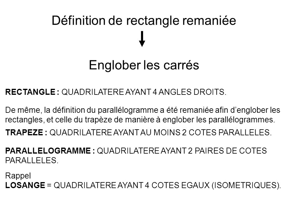 Définition de rectangle remaniée
