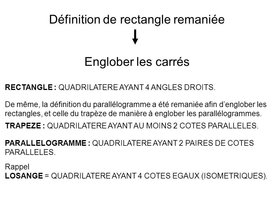 Définition de rectangle remaniée