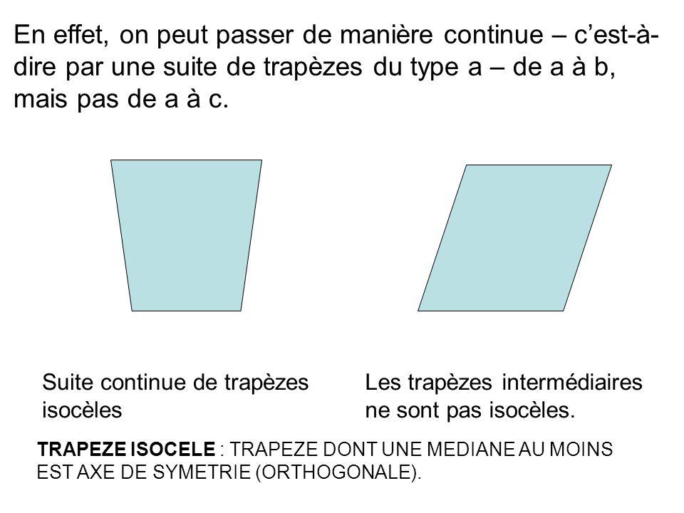 En effet, on peut passer de manière continue – c'est-à-dire par une suite de trapèzes du type a – de a à b, mais pas de a à c.
