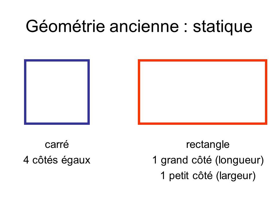 Géométrie ancienne : statique