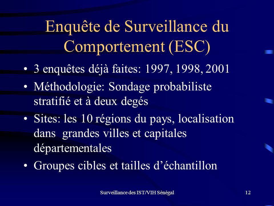 Enquête de Surveillance du Comportement (ESC)
