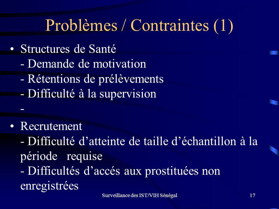 Problèmes / Contraintes (1)