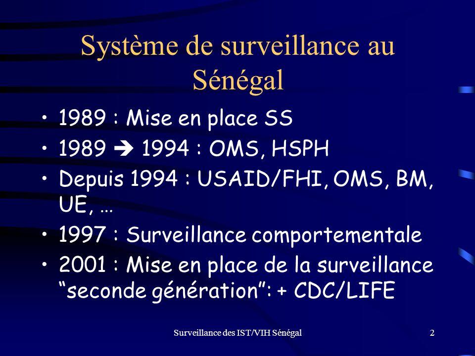 Système de surveillance au Sénégal