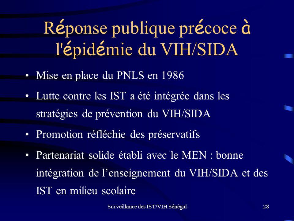 Réponse publique précoce à l épidémie du VIH/SIDA
