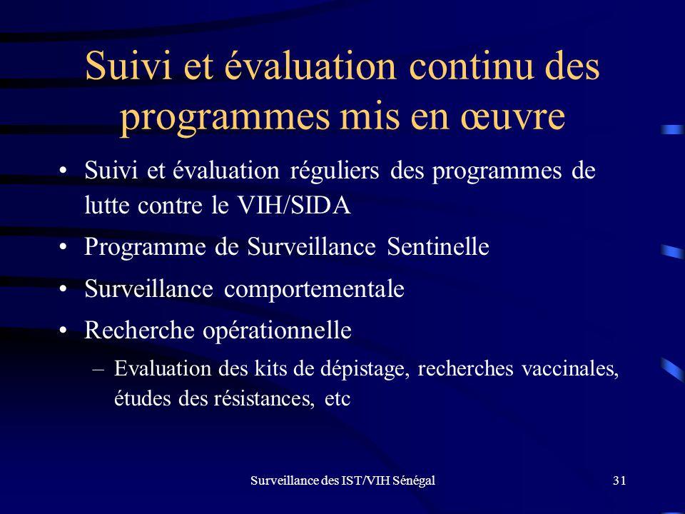 Suivi et évaluation continu des programmes mis en œuvre