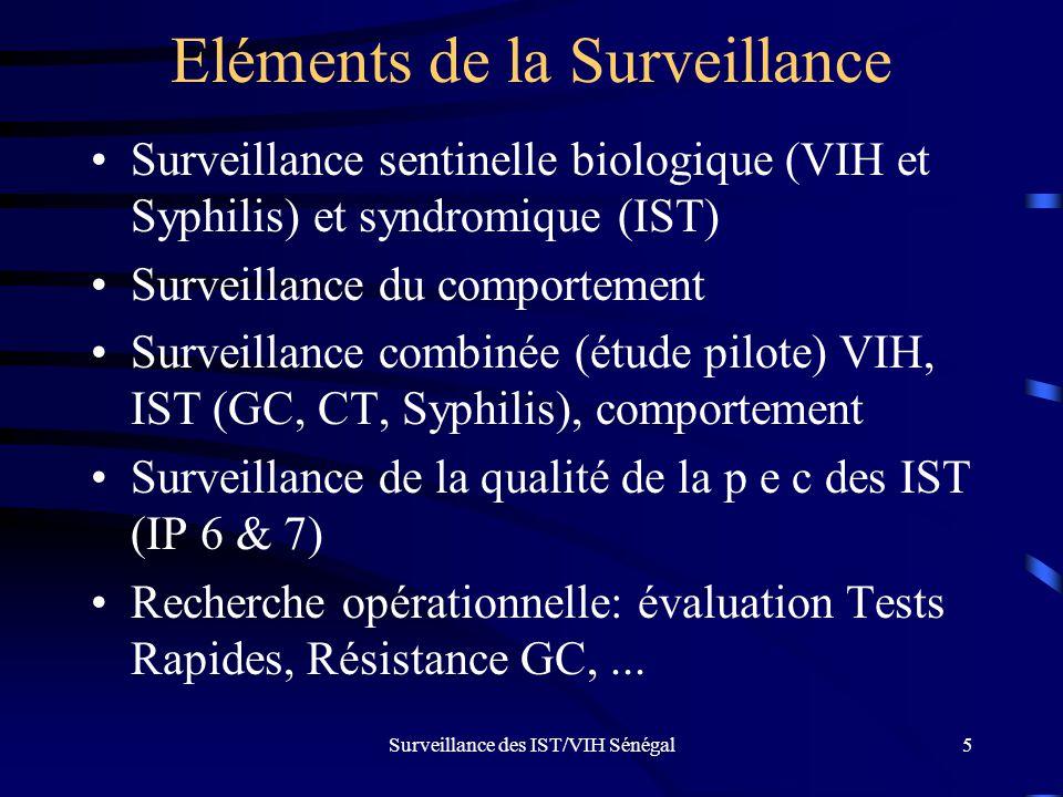 Eléments de la Surveillance