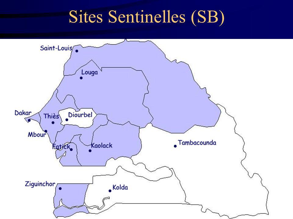 Sites Sentinelles (SB)