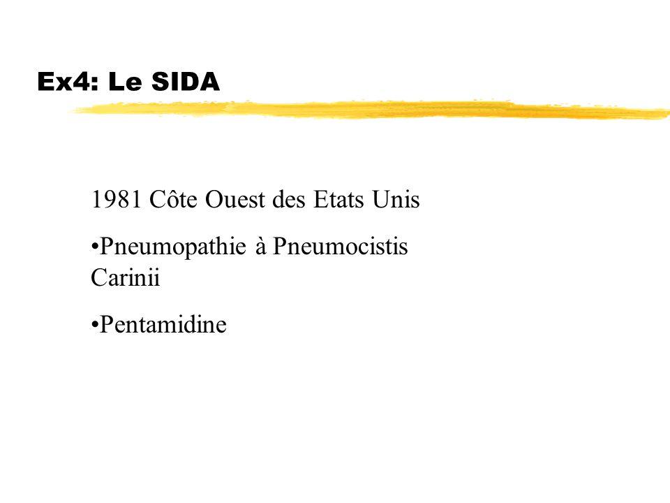 Ex4: Le SIDA 1981 Côte Ouest des Etats Unis Pneumopathie à Pneumocistis Carinii Pentamidine