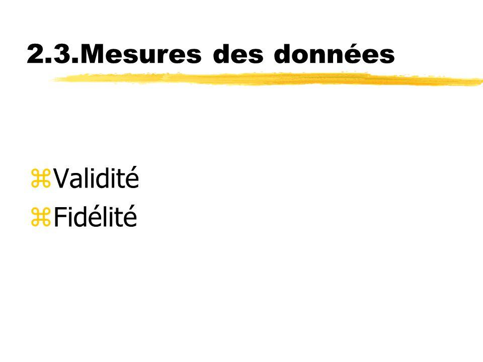 2.3.Mesures des données Validité Fidélité