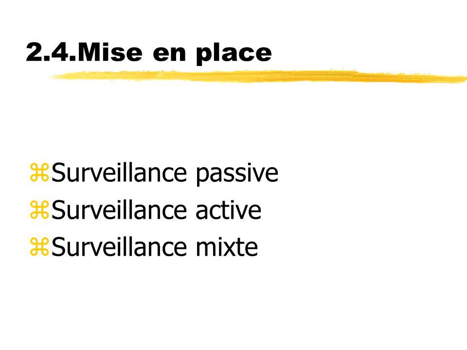 2.4.Mise en place Surveillance passive Surveillance active Surveillance mixte
