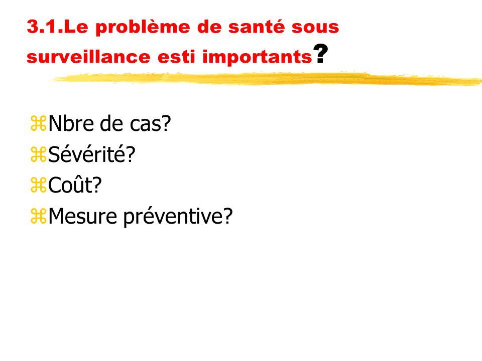 3.1.Le problème de santé sous surveillance esti importants
