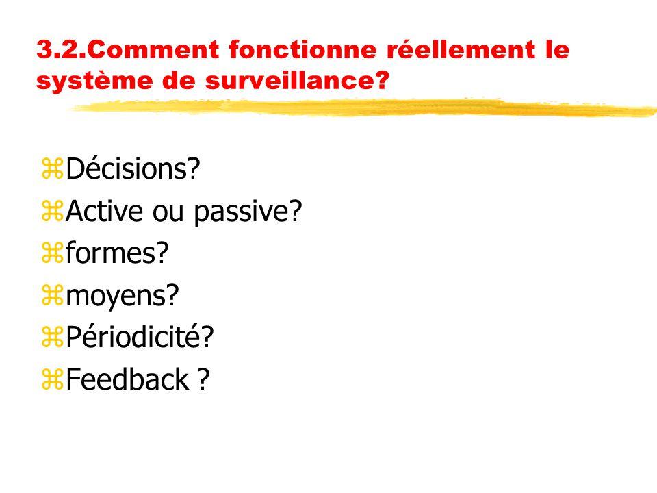 3.2.Comment fonctionne réellement le système de surveillance