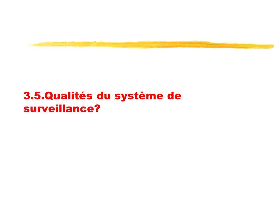 3.5.Qualités du système de surveillance