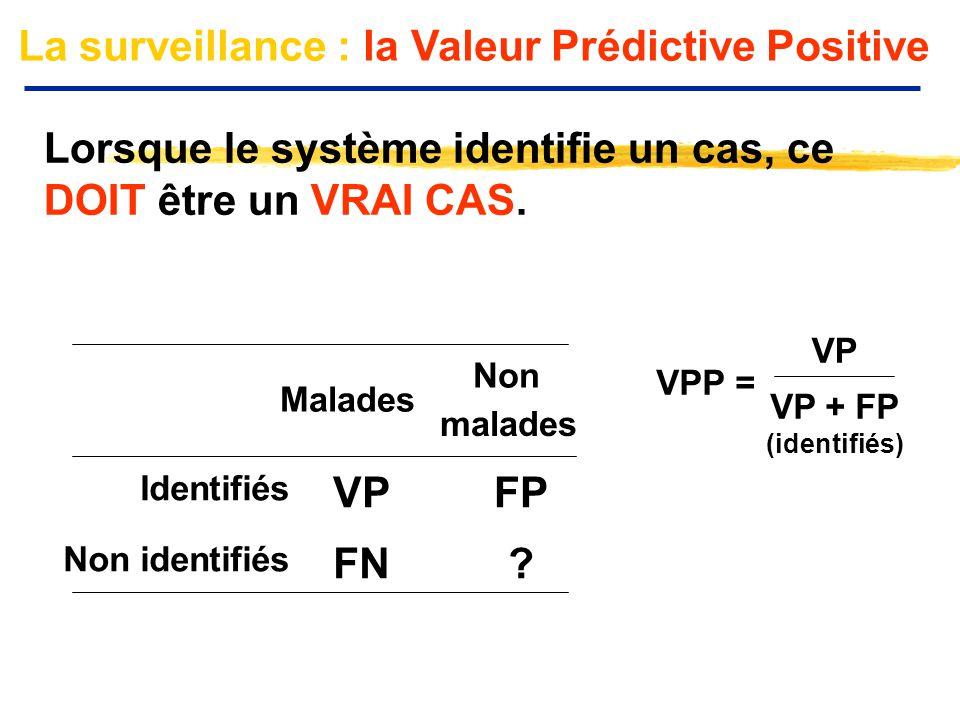 La surveillance : la Valeur Prédictive Positive