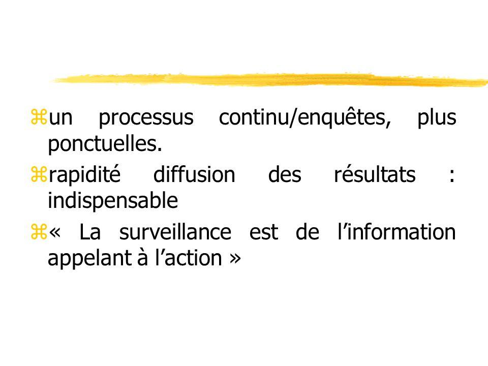 un processus continu/enquêtes, plus ponctuelles.