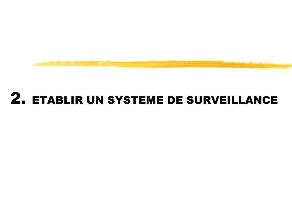 2. ETABLIR UN SYSTEME DE SURVEILLANCE