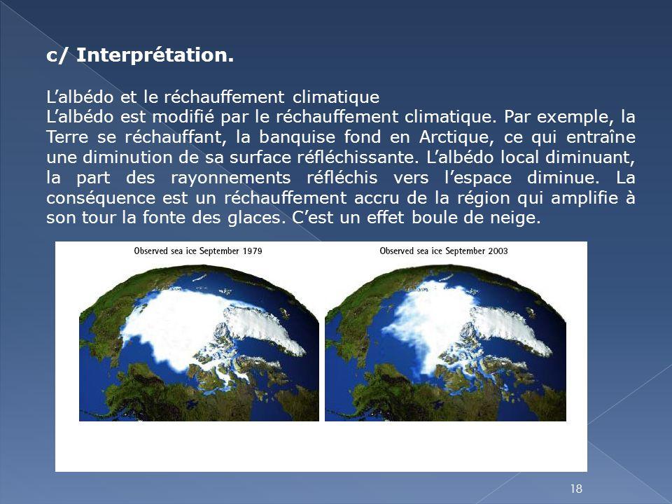 c/ Interprétation. L'albédo et le réchauffement climatique