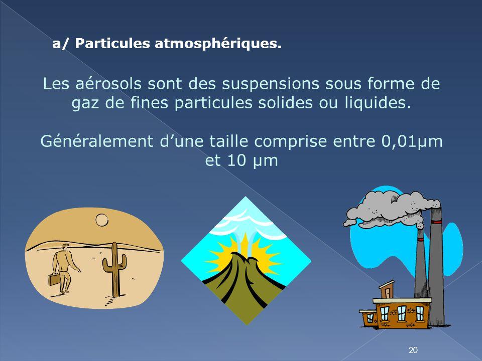a/ Particules atmosphériques.