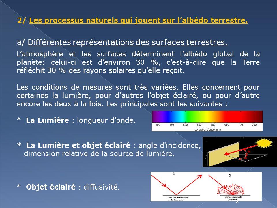 a/ Différentes représentations des surfaces terrestres.