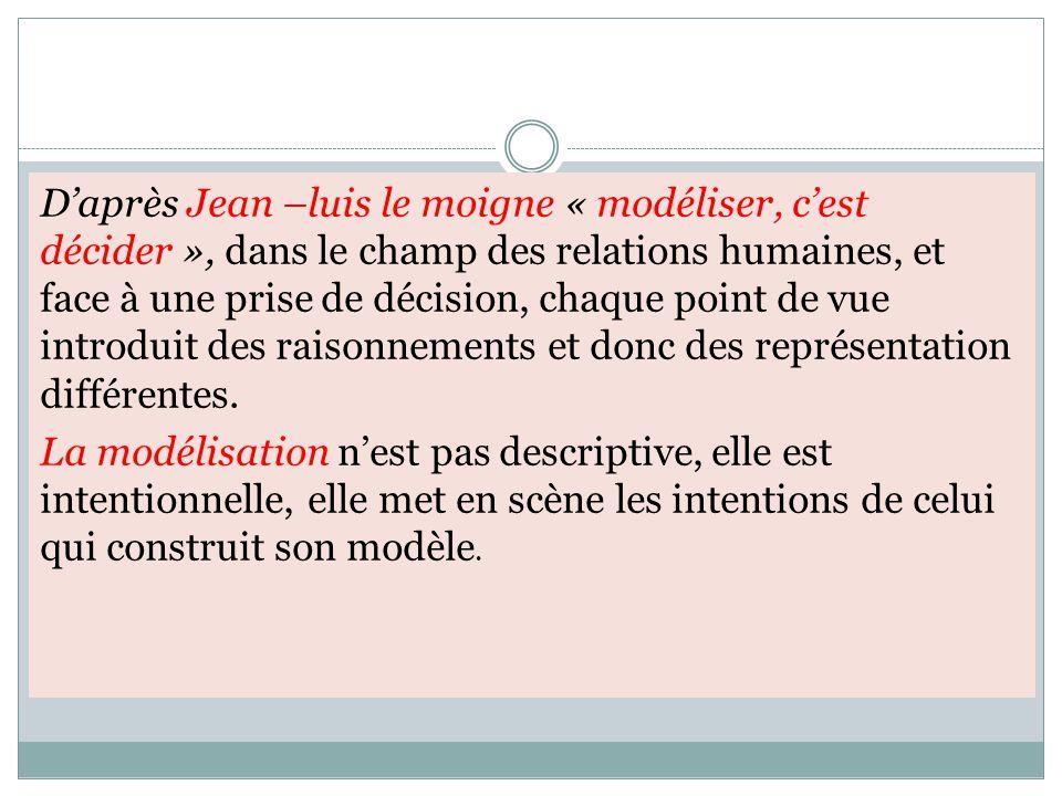D'après Jean –luis le moigne « modéliser, c'est décider », dans le champ des relations humaines, et face à une prise de décision, chaque point de vue introduit des raisonnements et donc des représentation différentes. La modélisation n'est pas descriptive, elle est intentionnelle, elle met en scène les intentions de celui qui construit son modèle.