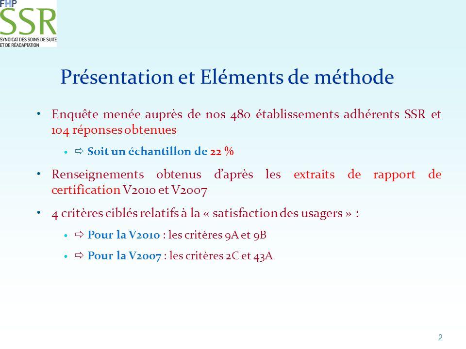 Présentation et Eléments de méthode