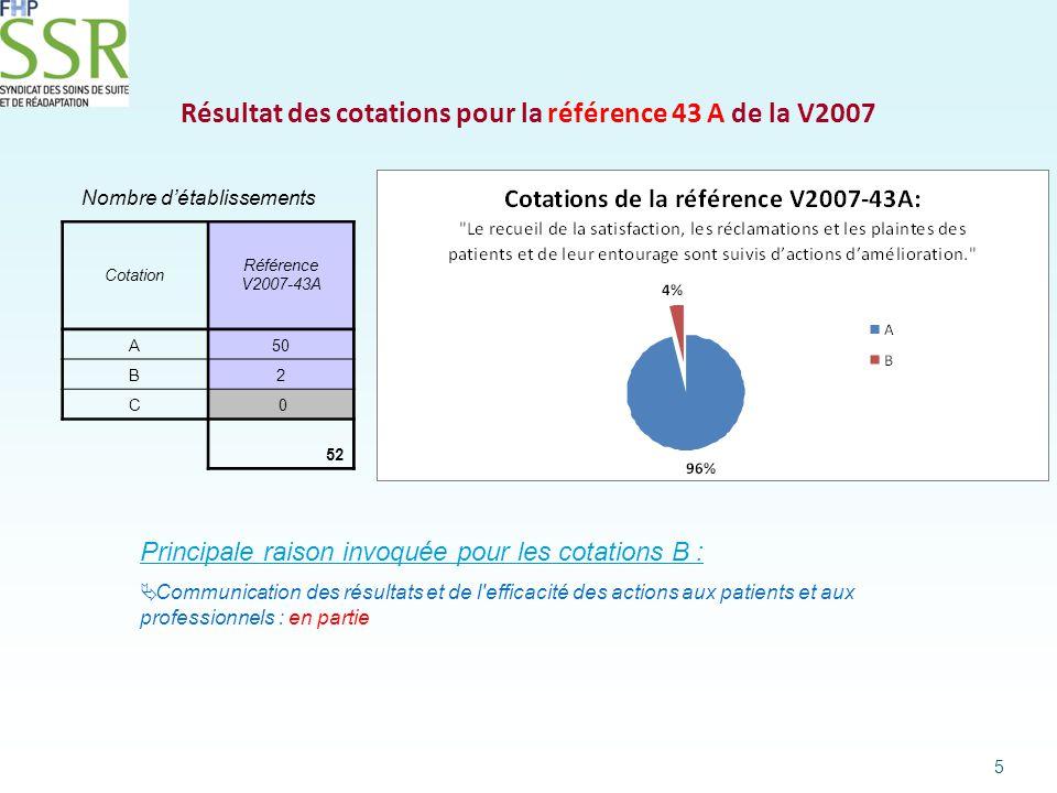 Résultat des cotations pour la référence 43 A de la V2007