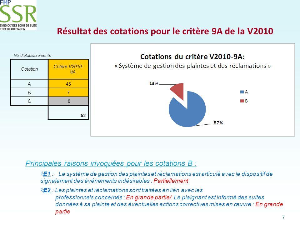 Résultat des cotations pour le critère 9A de la V2010